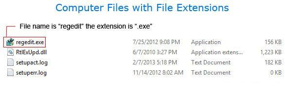 Расширения и типы файлов