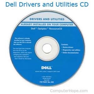 Компакт-диск с драйверами и утилитами Dell