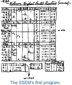 Первая программа Тома Килберна для SSEM в 1948 году.