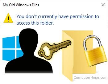 Иллюстрация: пользователь Windows разблокирует папку.