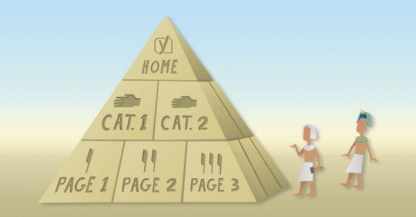 Идеальная структура для своего сайта